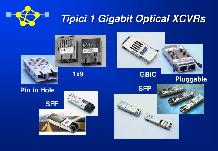 Tipici 1 Gigabit Optical XCVRs