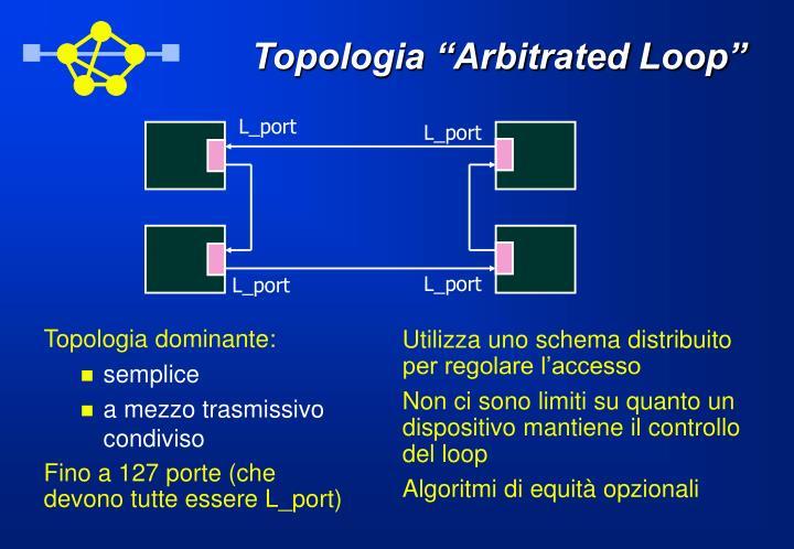 Topologia dominante: