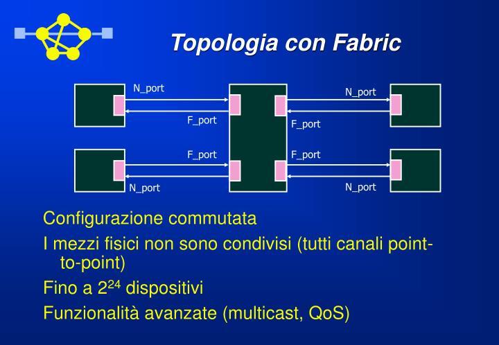 Topologia con Fabric