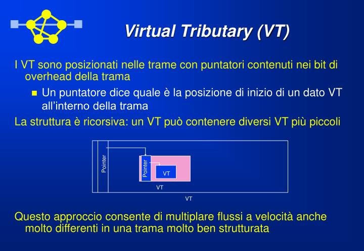 Virtual Tributary (VT)