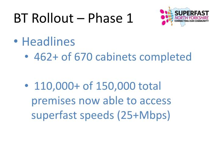 BT Rollout – Phase 1