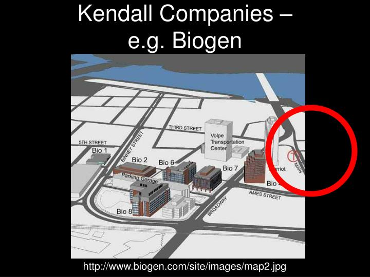 Kendall Companies –