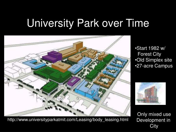 University Park over Time