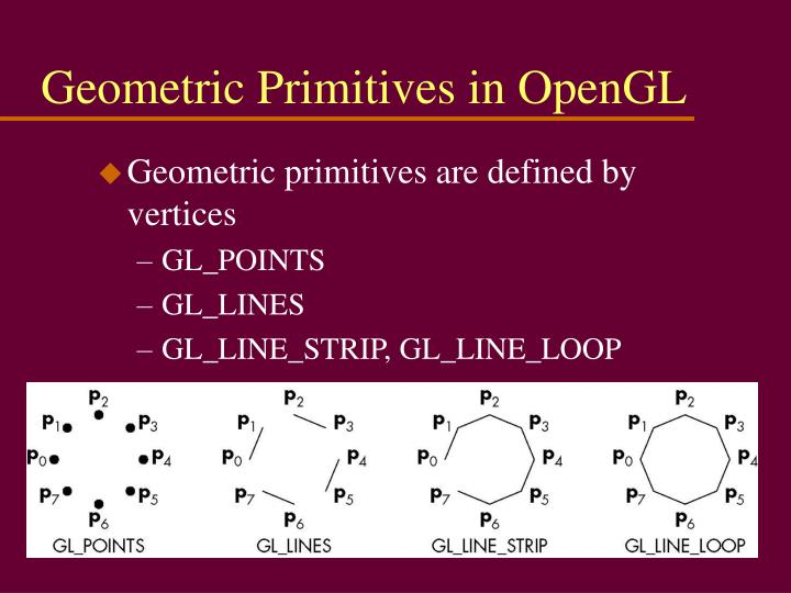 Geometric Primitives in OpenGL