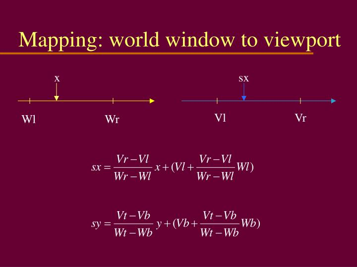 Mapping: world window to viewport