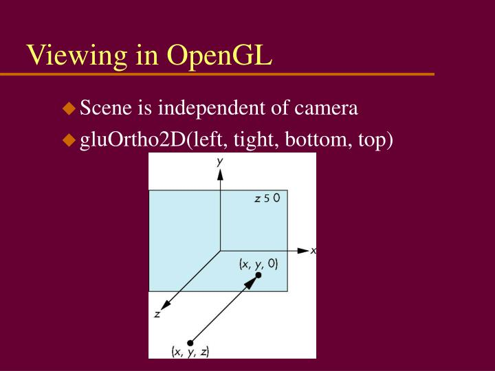 Viewing in OpenGL