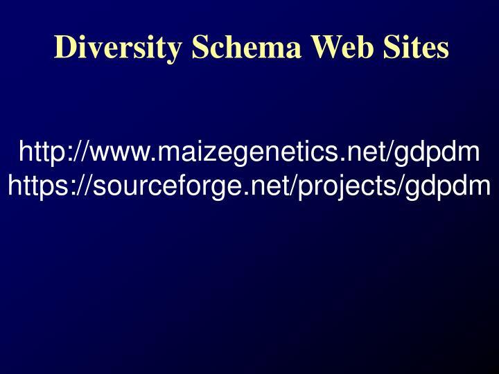 Diversity Schema Web Sites