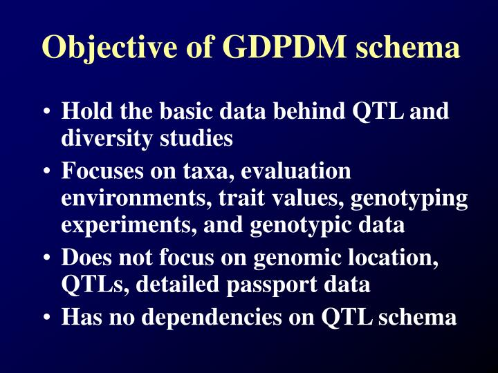 Objective of GDPDM schema