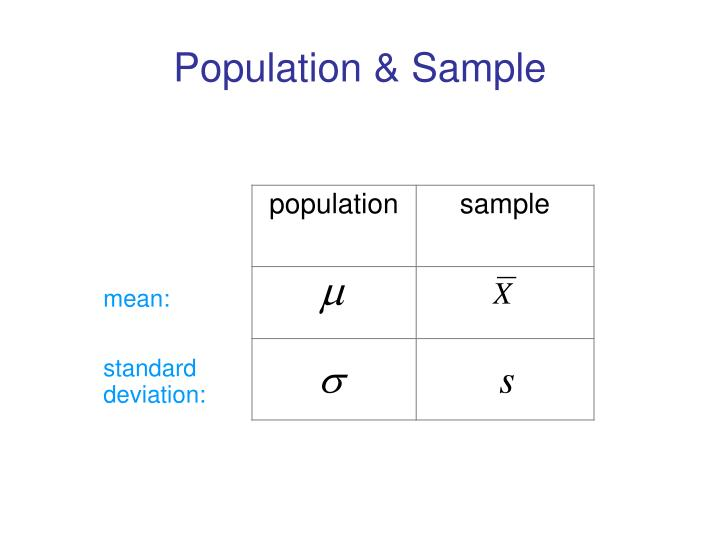 Population & Sample