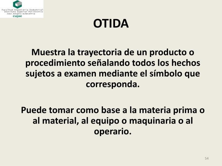 OTIDA