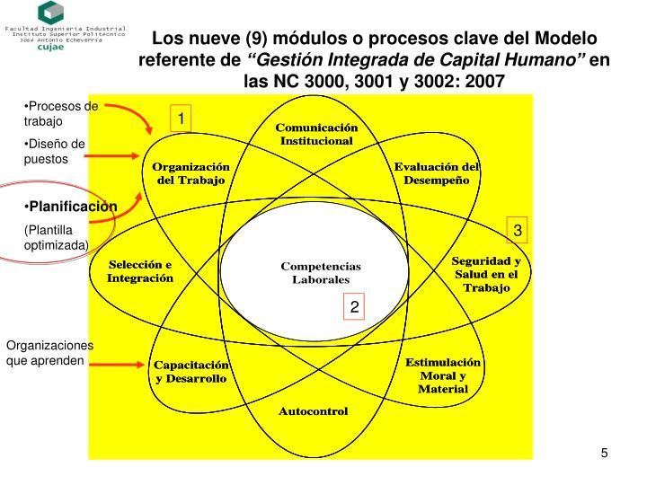 Los nueve (9) módulos o procesos clave del Modelo referente de