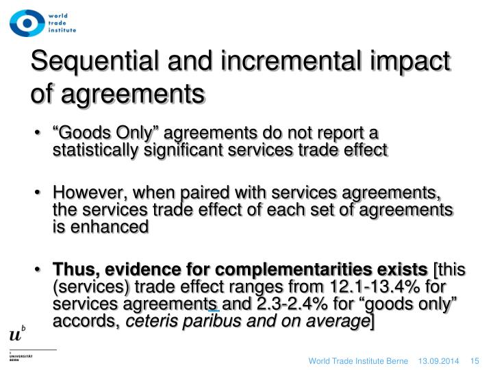 Sequential and incremental impact of agreements