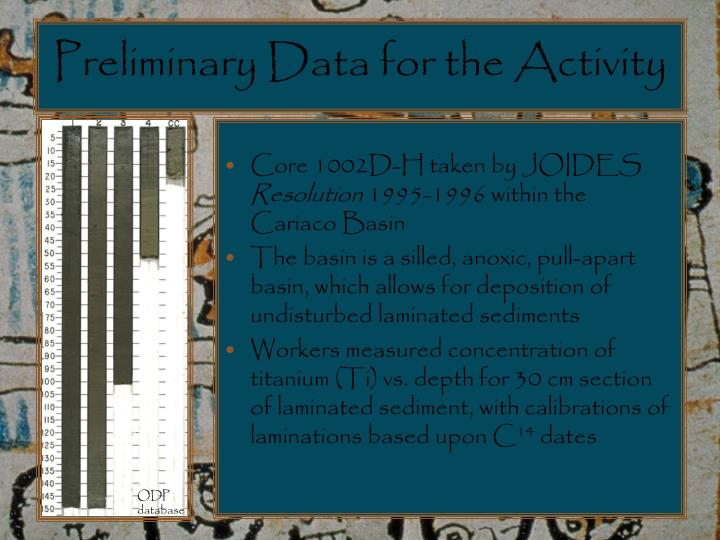 Preliminary Data for the Activity