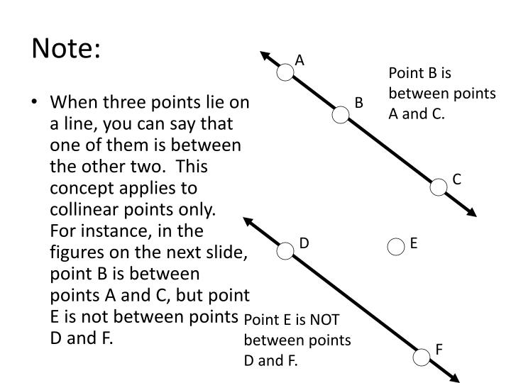 When three points lie on a line, you can say that one of them is between the other two.  This concept applies to collinear points only.  For instance, in the figures on the next slide, point B is between points A and C, but point E is not between points D and F.