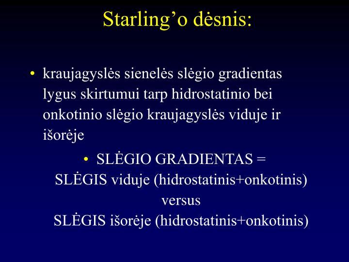 Starling'o dėsnis: