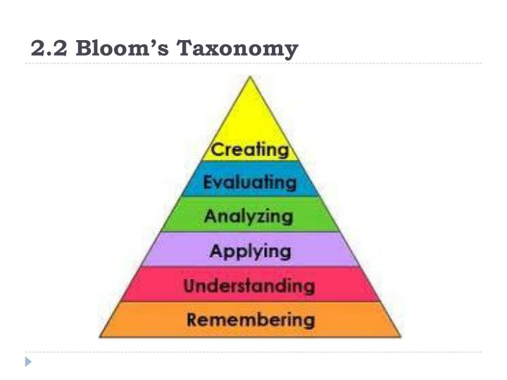 critical thinking includes a complex combination of skills