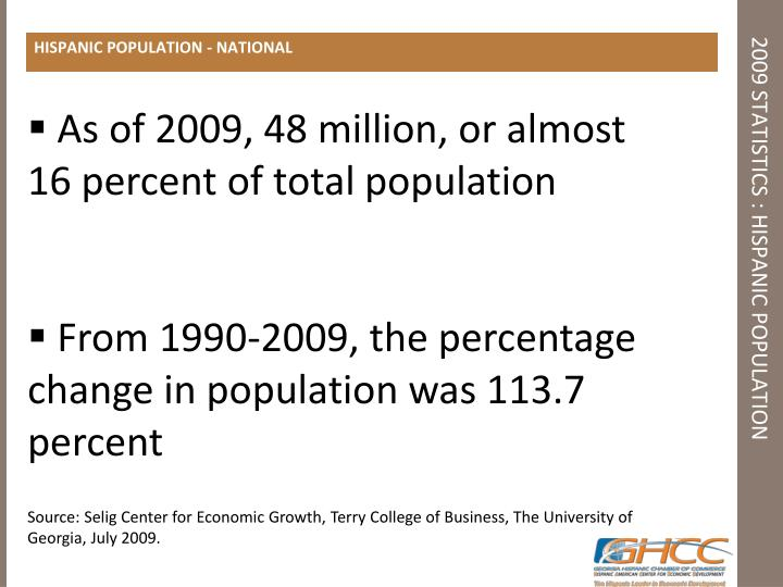 HISPANIC POPULATION - NATIONAL