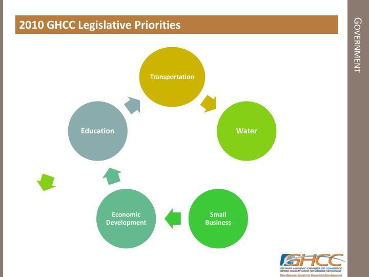 2010 GHCC Legislative Priorities
