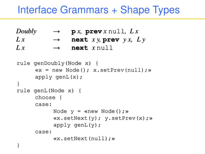 Interface Grammars + Shape Types