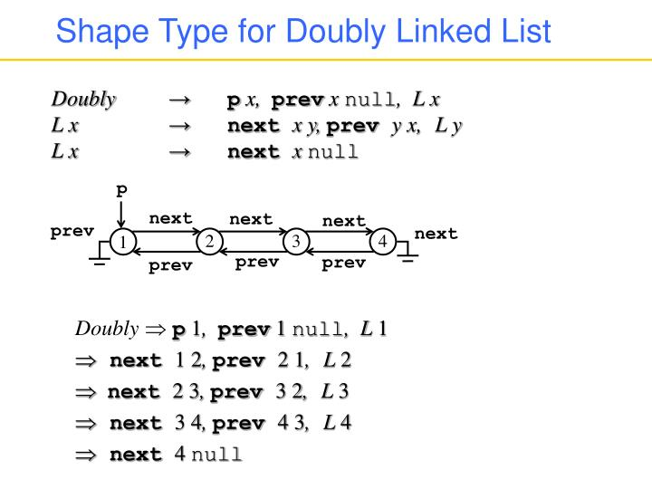 Shape Type for Doubly Linked List