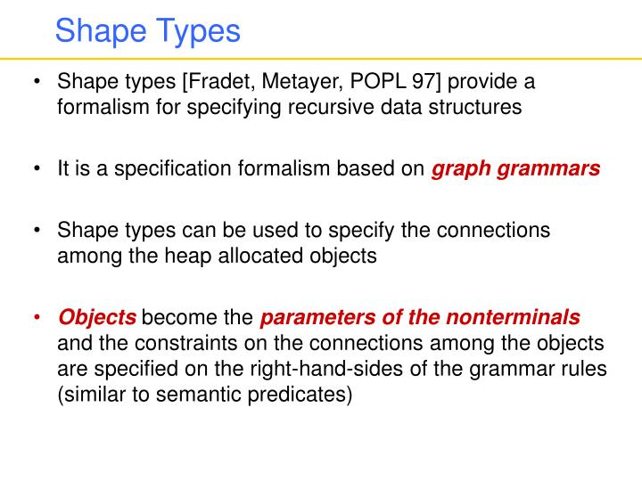 Shape Types