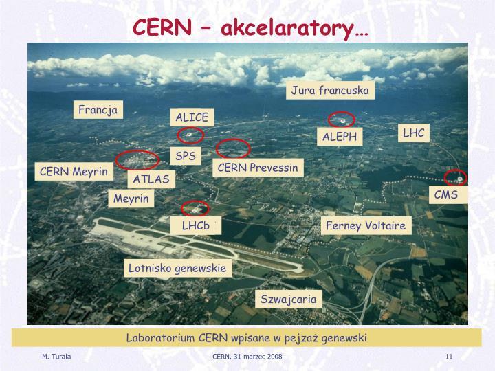 CERN – akcelaratory…