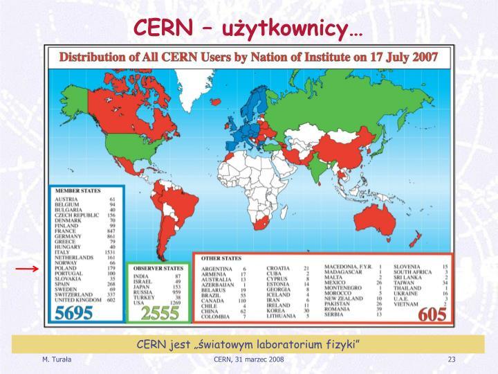 CERN – użytkownicy…