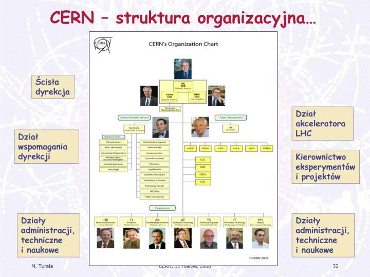 CERN – struktura organizacyjna…
