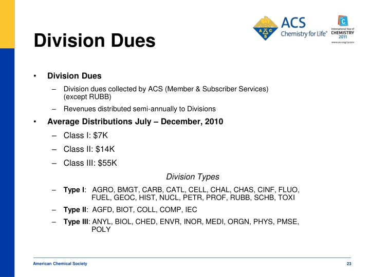 Division Dues