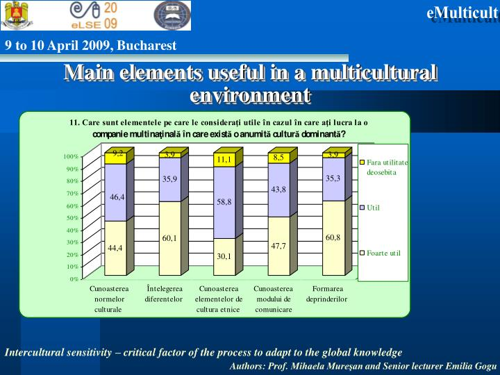 Main elements useful in a multicultural environment
