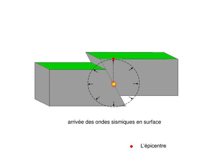 arrivée des ondes sismiques en surface