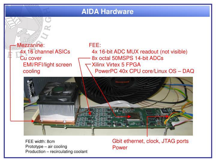 AIDA Hardware