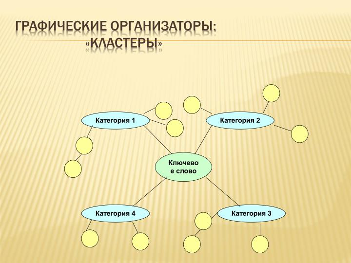 Категория 1
