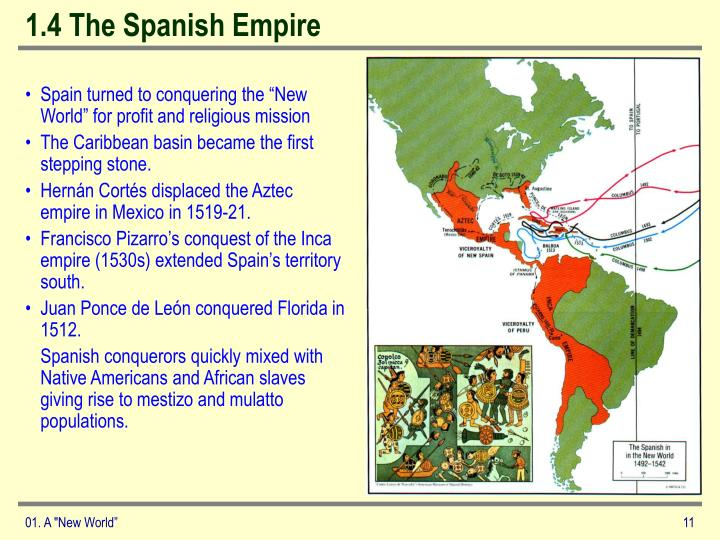 1.4 The Spanish Empire