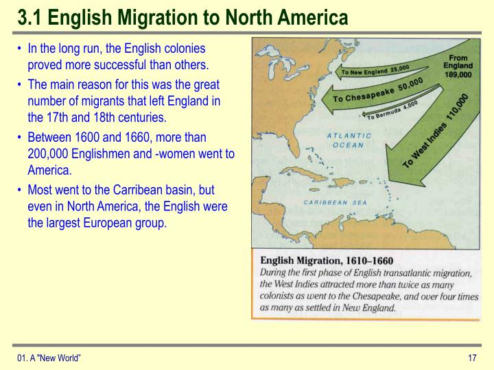3.1 English Migration to North America