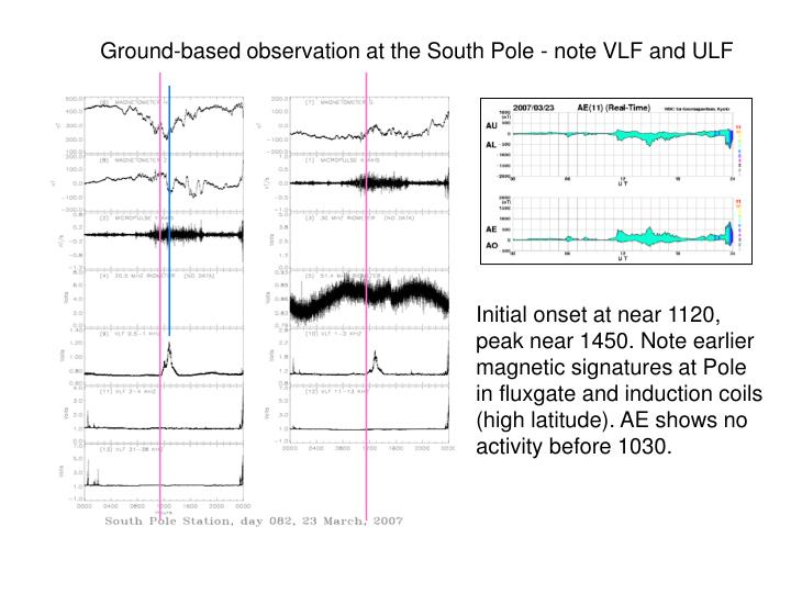 Ground-based observation at the South Pole - note VLF and ULF