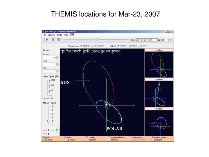 THEMIS locations for Mar-23, 2007