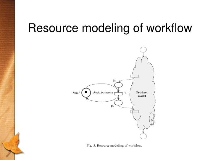 Resource modeling of workflow