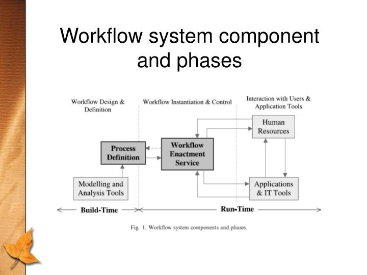 Workflow system component