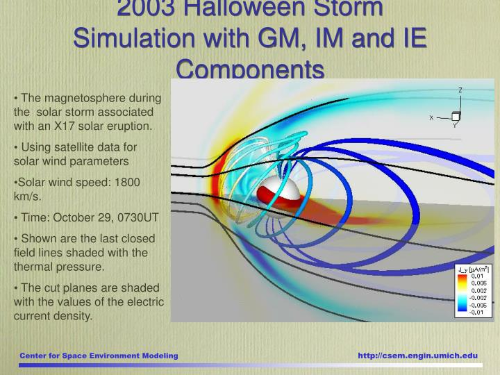 2003 Halloween Storm Simulation with GM, IM and IE Components