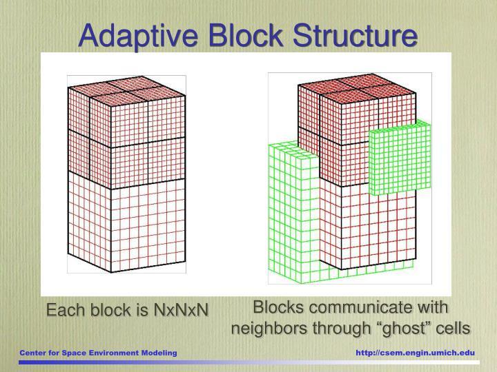 Adaptive Block Structure