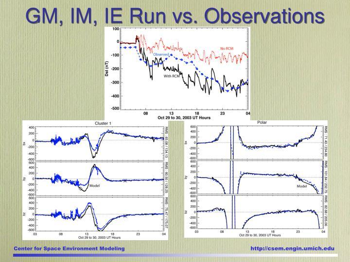 GM, IM, IE Run vs. Observations