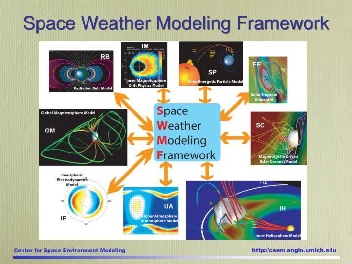 Space Weather Modeling Framework