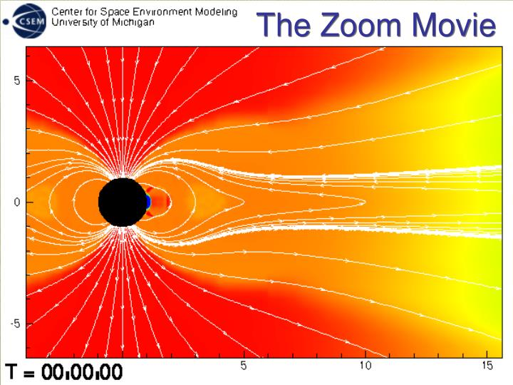 The Zoom Movie