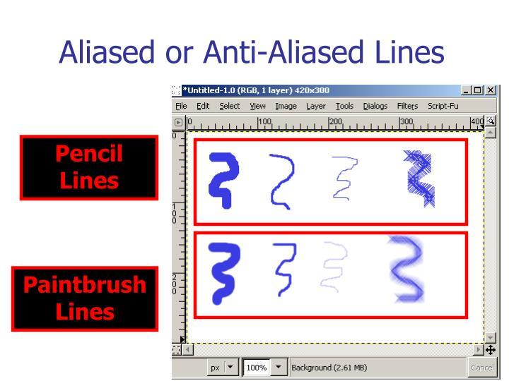 Aliased or Anti-Aliased Lines