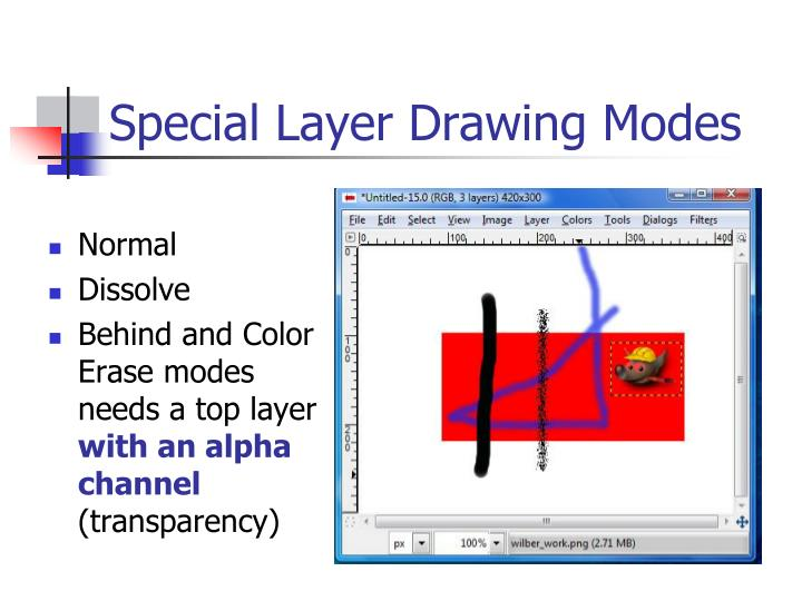 Special Layer Drawing Modes