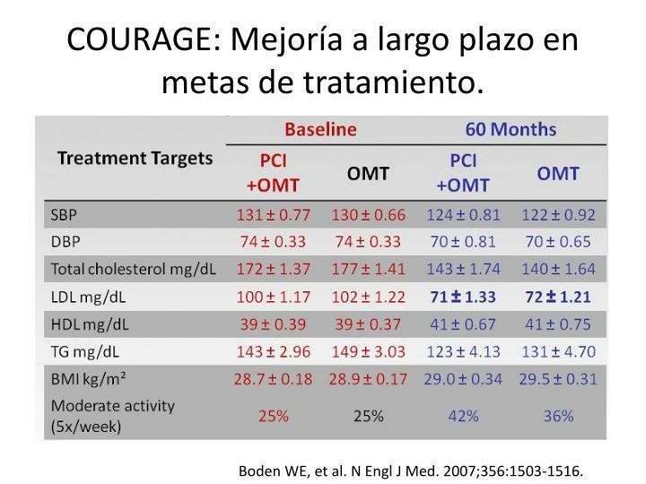 COURAGE: Mejoría a largo plazo en metas de tratamiento.