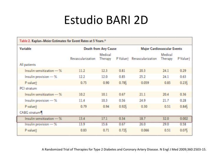 Estudio BARI 2D
