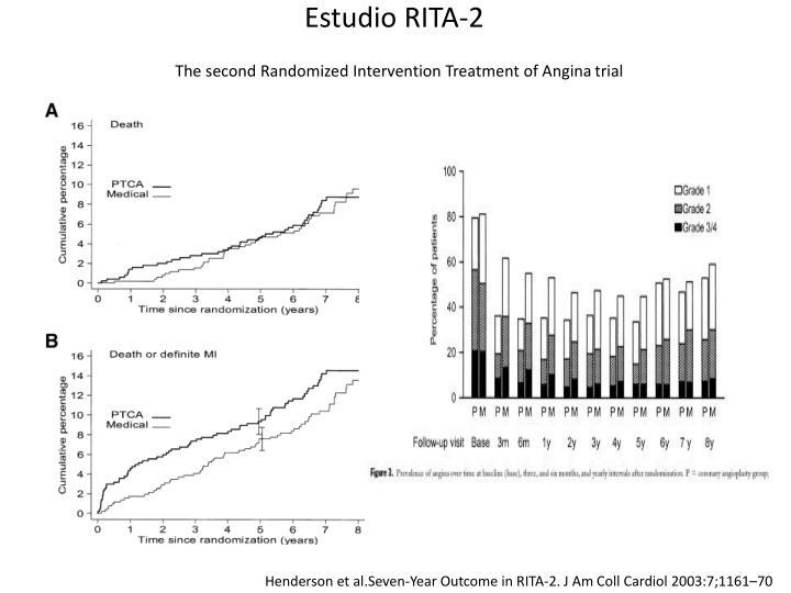 Estudio RITA-2