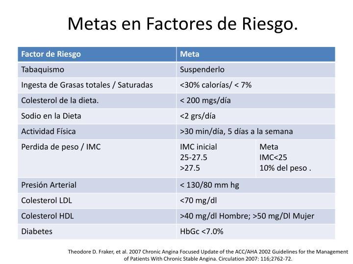 Metas en Factores de Riesgo.